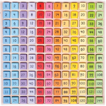 Afbeeldingen van Rekenspel De Tafels leren - zelfcorrigerend Bigjigs